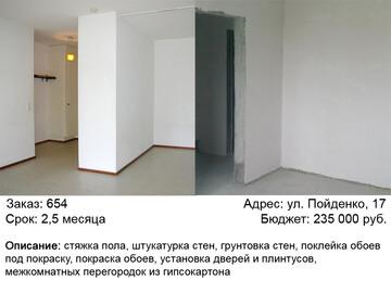 Рейтинг компаний Москвы по ремонту квартир 2018 Отзывы